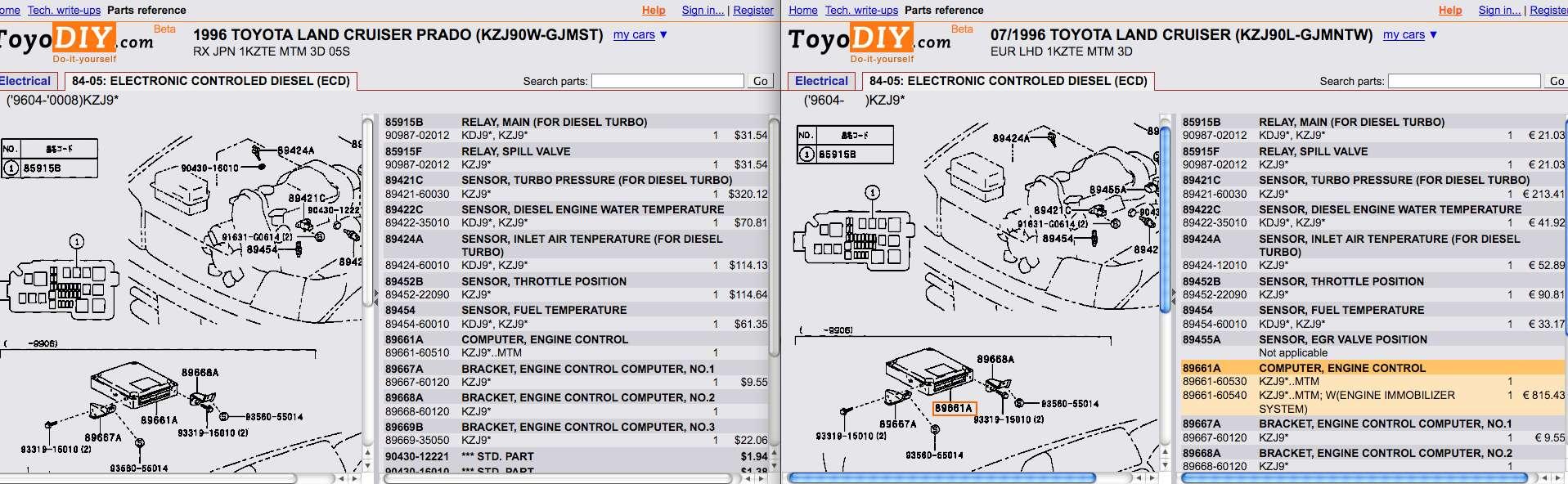 Wiring Diagram Toyota 1kz Te Hiace Exelent Component Ideas